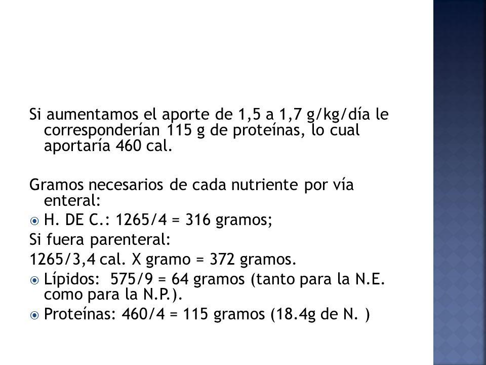 Si aumentamos el aporte de 1,5 a 1,7 g/kg/día le corresponderían 115 g de proteínas, lo cual aportaría 460 cal. Gramos necesarios de cada nutriente po
