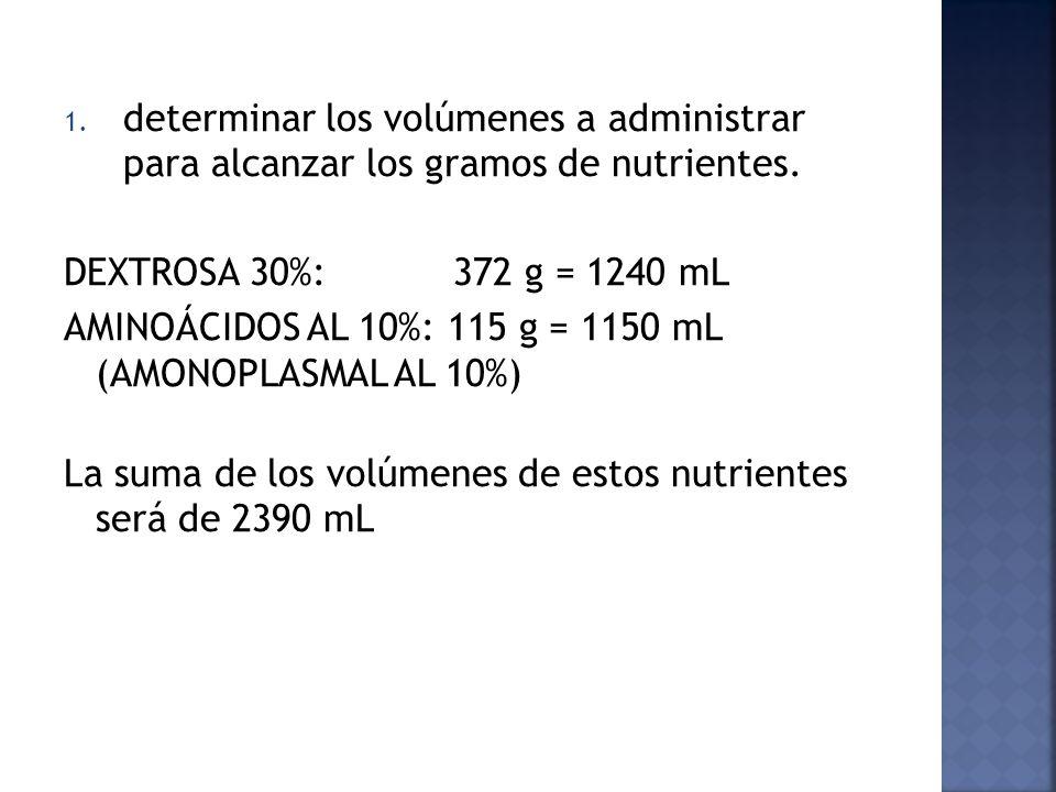 1. determinar los volúmenes a administrar para alcanzar los gramos de nutrientes. DEXTROSA 30%: 372 g = 1240 mL AMINOÁCIDOS AL 10%: 115 g = 1150 mL (A