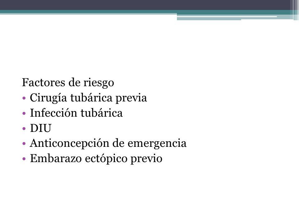 Factores de riesgo Cirugía tubárica previa Infección tubárica DIU Anticoncepción de emergencia Embarazo ectópico previo