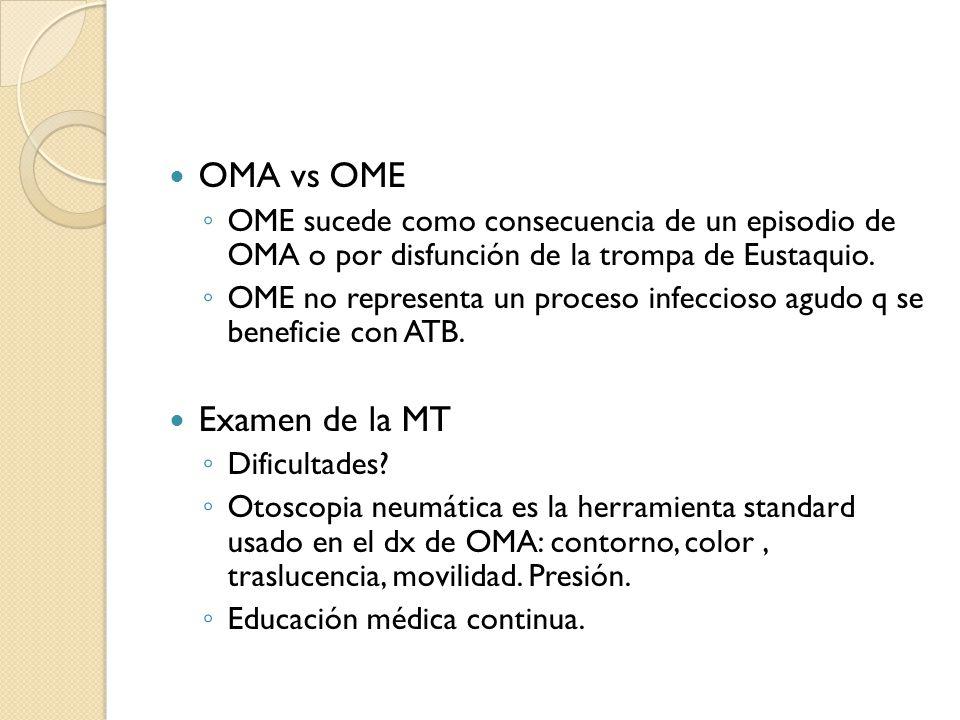 OMA vs OME OME sucede como consecuencia de un episodio de OMA o por disfunción de la trompa de Eustaquio. OME no representa un proceso infeccioso agud