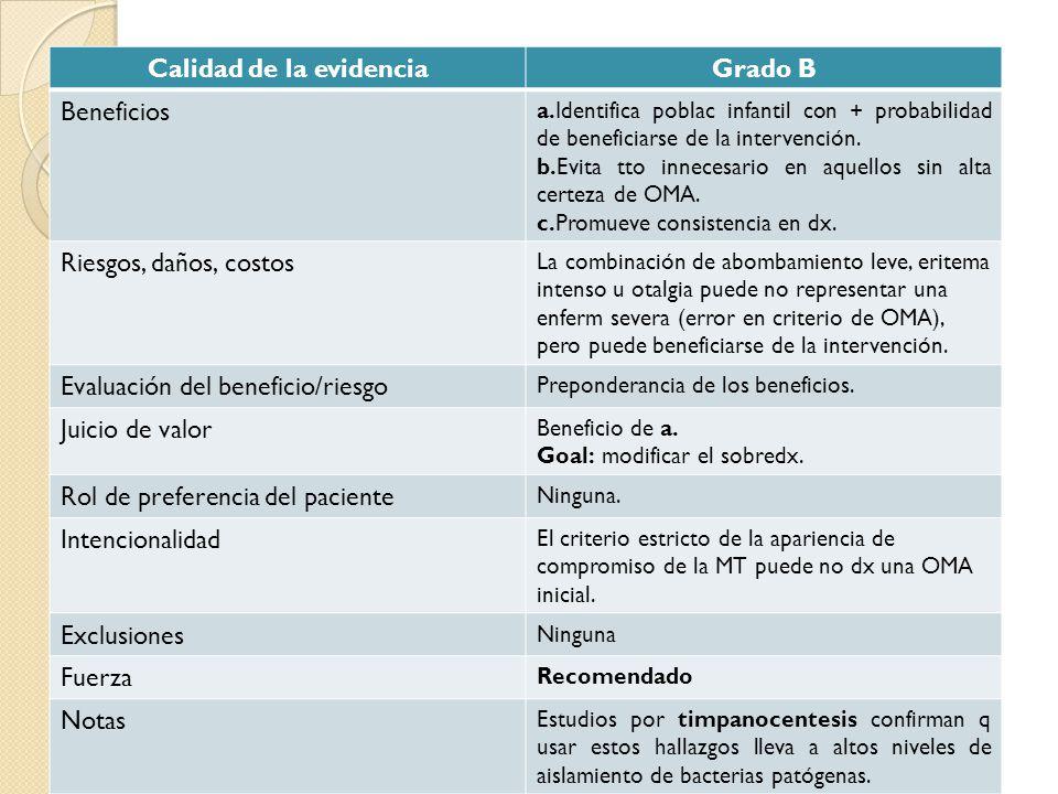 Calidad de la evidenciaGrado B Beneficios a.Identifica poblac infantil con + probabilidad de beneficiarse de la intervención. b.Evita tto innecesario