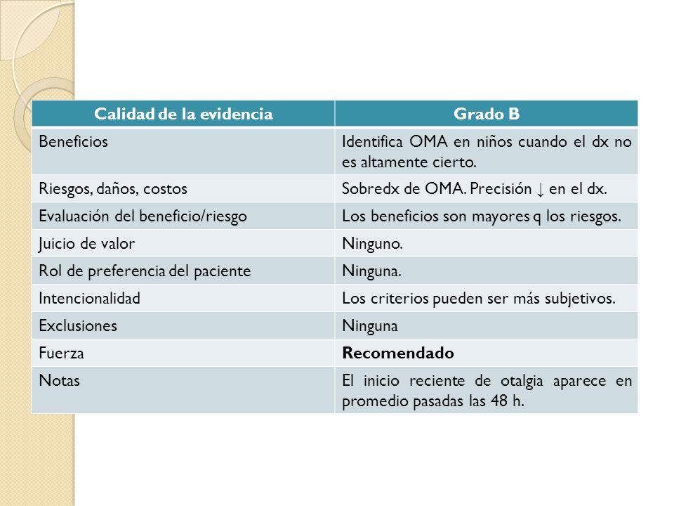 Calidad de la evidenciaGrado B BeneficiosIdentifica OMA en niños cuando el dx no es altamente cierto. Riesgos, daños, costosSobredx de OMA. Precisión