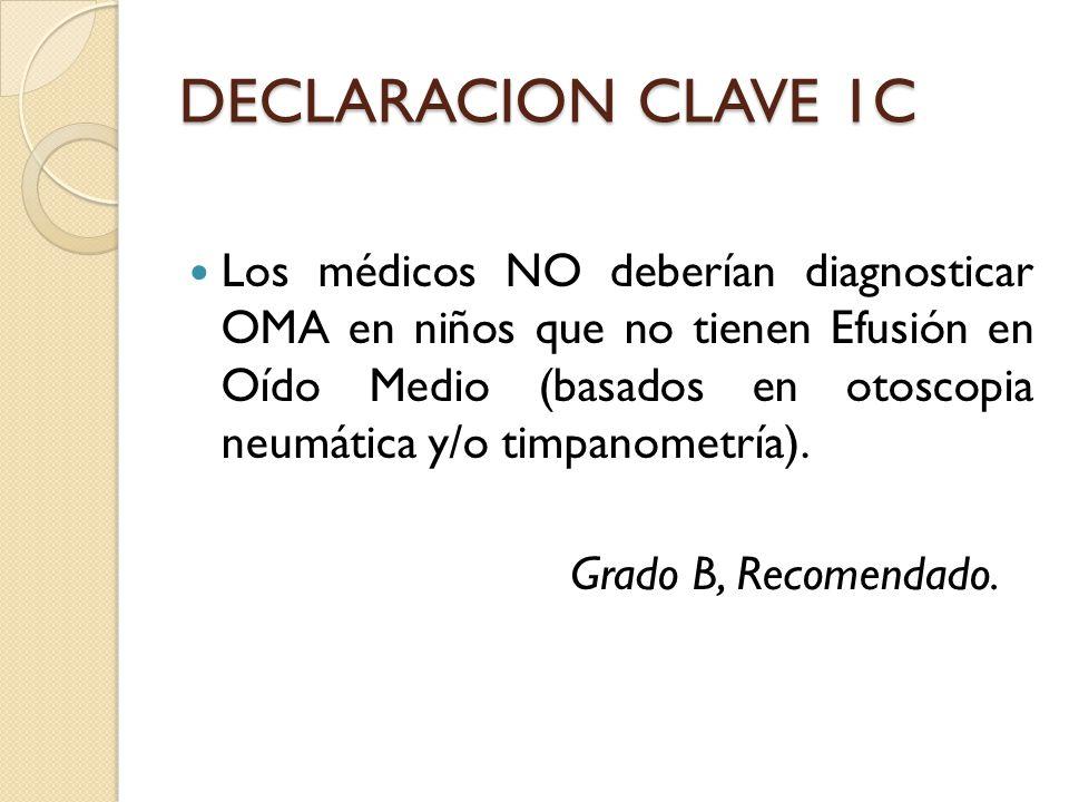 DECLARACION CLAVE 1C Los médicos NO deberían diagnosticar OMA en niños que no tienen Efusión en Oído Medio (basados en otoscopia neumática y/o timpano
