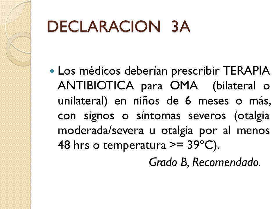 DECLARACION 3A Los médicos deberían prescribir TERAPIA ANTIBIOTICA para OMA (bilateral o unilateral) en niños de 6 meses o más, con signos o síntomas