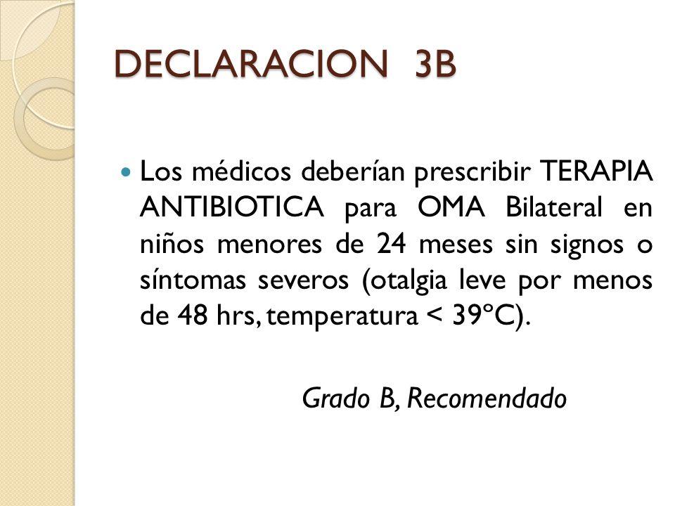 DECLARACION 3B Los médicos deberían prescribir TERAPIA ANTIBIOTICA para OMA Bilateral en niños menores de 24 meses sin signos o síntomas severos (otal