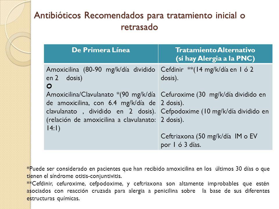 Antibióticos Recomendados para tratamiento inicial o retrasado De Primera LíneaTratamiento Alternativo (si hay Alergia a la PNC) Amoxicilina (80-90 mg