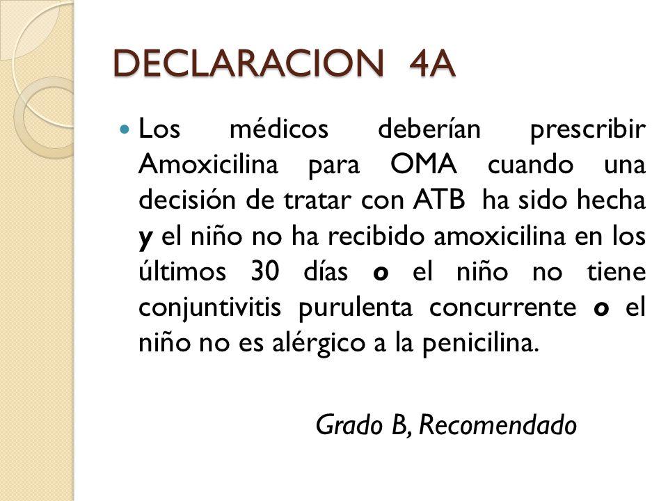 DECLARACION 4A Los médicos deberían prescribir Amoxicilina para OMA cuando una decisión de tratar con ATB ha sido hecha y el niño no ha recibido amoxi