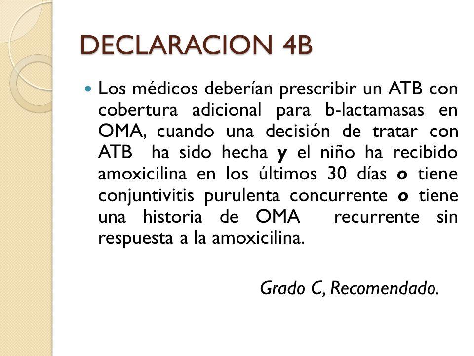 DECLARACION 4B Los médicos deberían prescribir un ATB con cobertura adicional para b-lactamasas en OMA, cuando una decisión de tratar con ATB ha sido