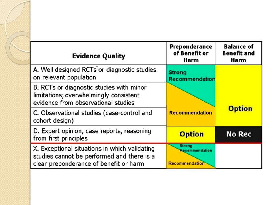 Calidad de la evidenciaGrado B Beneficios Frecuencia de OMA atribuibles a serotipos de la vacuna.