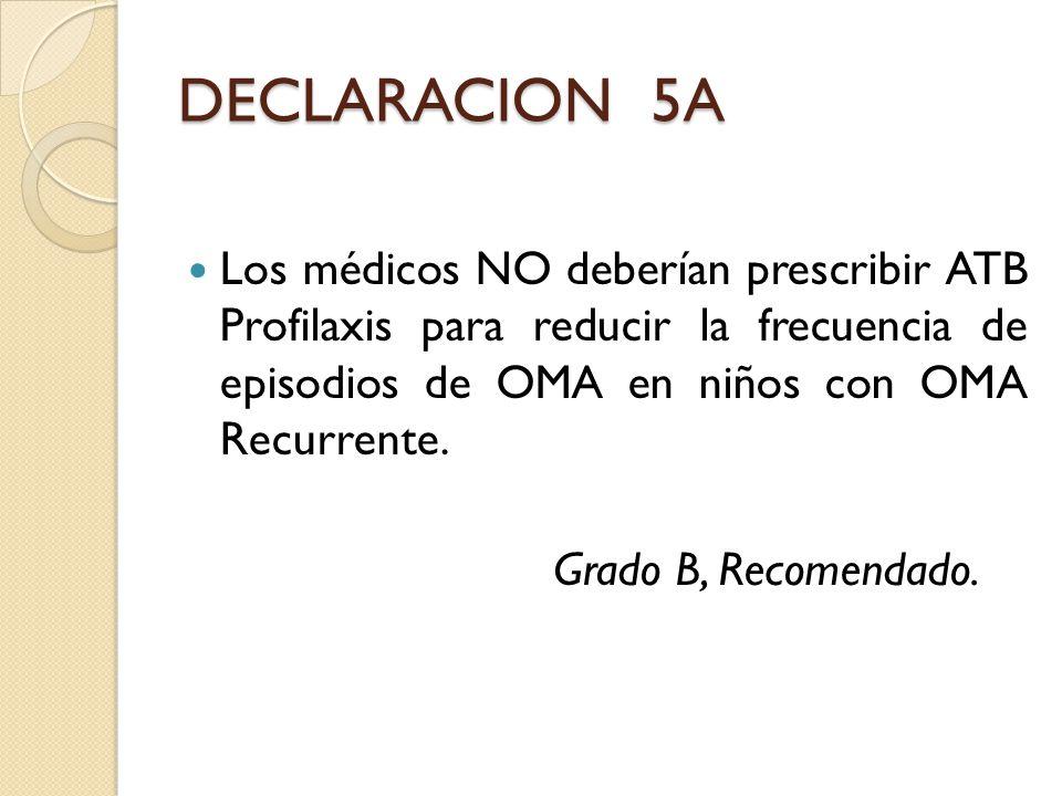 DECLARACION 5A Los médicos NO deberían prescribir ATB Profilaxis para reducir la frecuencia de episodios de OMA en niños con OMA Recurrente. Grado B,