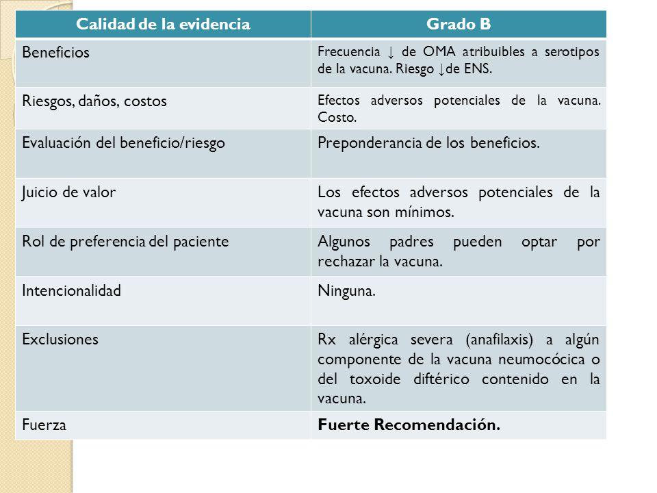 Calidad de la evidenciaGrado B Beneficios Frecuencia de OMA atribuibles a serotipos de la vacuna. Riesgo de ENS. Riesgos, daños, costos Efectos advers
