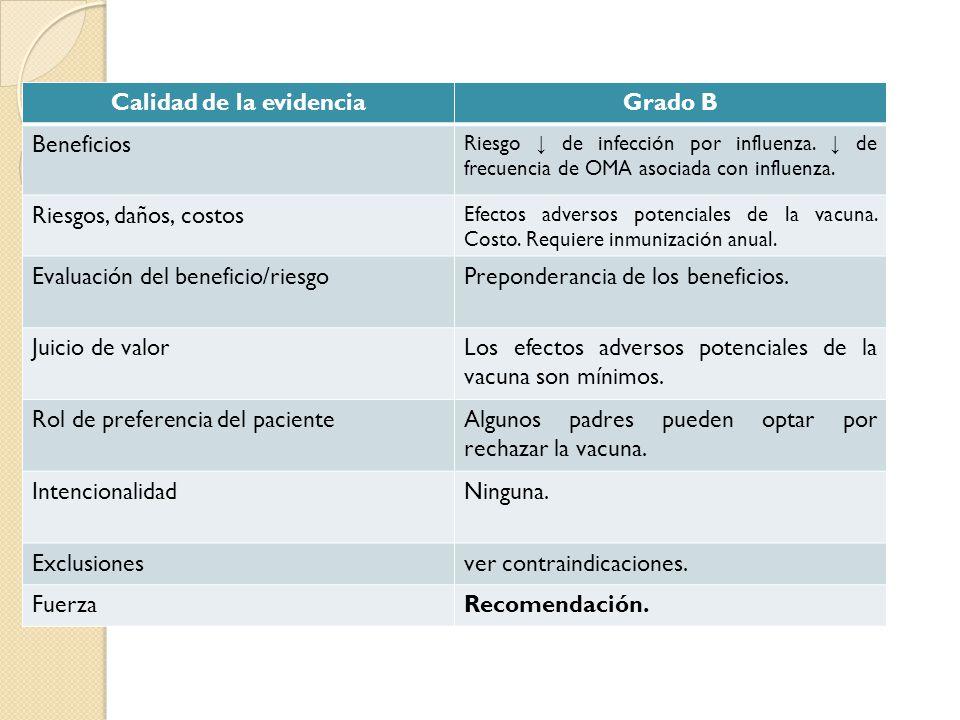 Calidad de la evidenciaGrado B Beneficios Riesgo de infección por influenza. de frecuencia de OMA asociada con influenza. Riesgos, daños, costos Efect