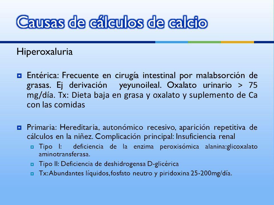 Hiperoxaluria Entérica: Frecuente en cirugía intestinal por malabsorción de grasas.