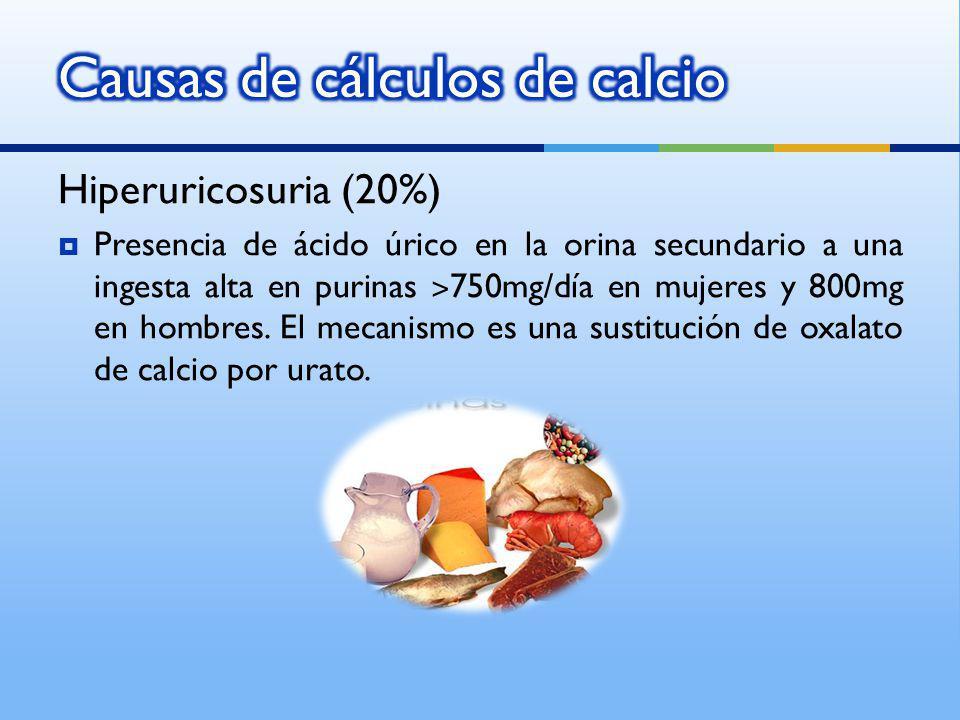 Hiperuricosuria (20%) Presencia de ácido úrico en la orina secundario a una ingesta alta en purinas ˃ 750mg/día en mujeres y 800mg en hombres. El meca