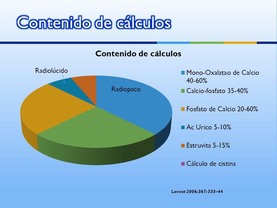 Radiopaco Radiolúcido Lancet 2006; 367: 333–44