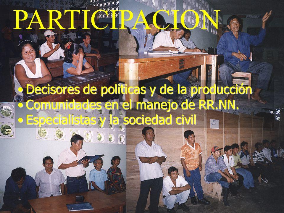 Decisores de politicas y de la producciónDecisores de politicas y de la producción Comunidades en el manejo de RR.NN.Comunidades en el manejo de RR.NN