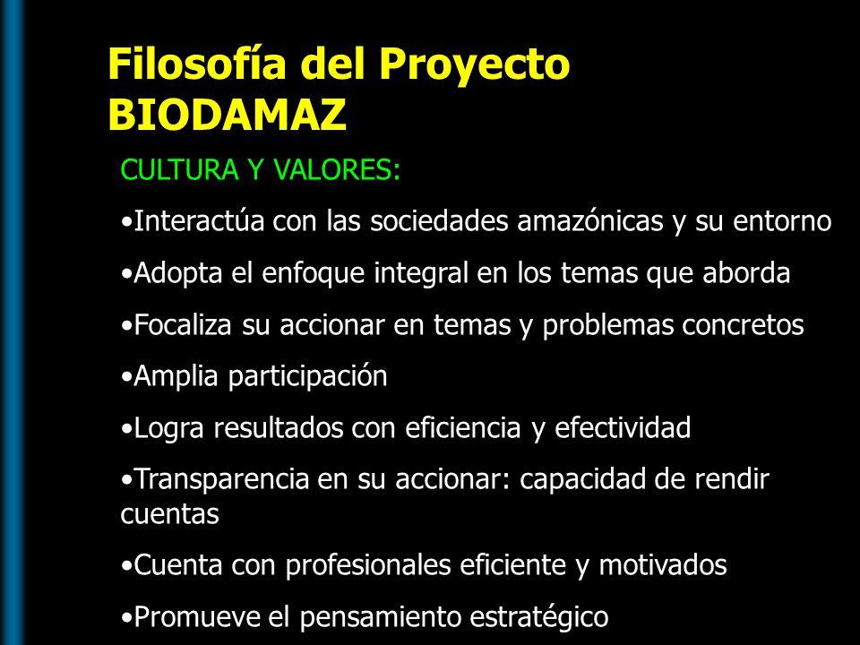 Filosofía del Proyecto BIODAMAZ CULTURA Y VALORES: Interactúa con las sociedades amazónicas y su entorno Adopta el enfoque integral en los temas que a