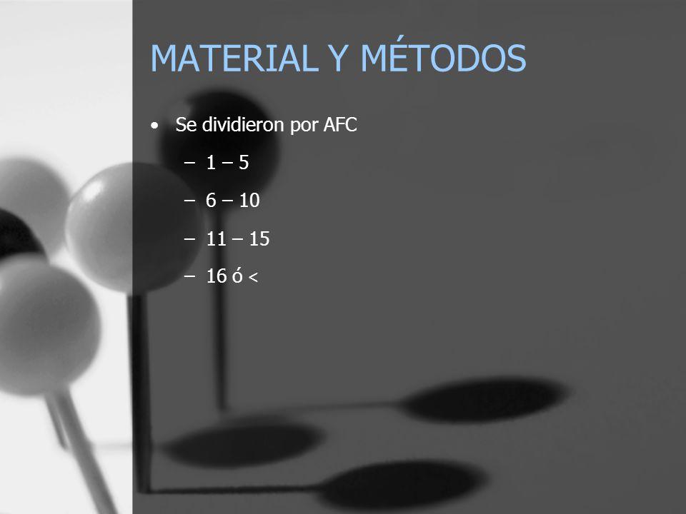 MATERIAL Y MÉTODOS Se dividieron por AFC –1 – 5 –6 – 10 –11 – 15 –16 ó <
