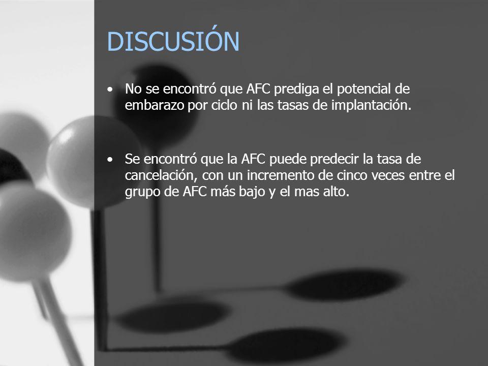 DISCUSIÓN No se encontró que AFC prediga el potencial de embarazo por ciclo ni las tasas de implantación. Se encontró que la AFC puede predecir la tas