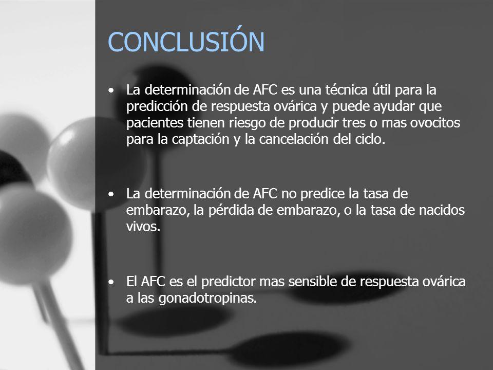 CONCLUSIÓN La determinación de AFC es una técnica útil para la predicción de respuesta ovárica y puede ayudar que pacientes tienen riesgo de producir