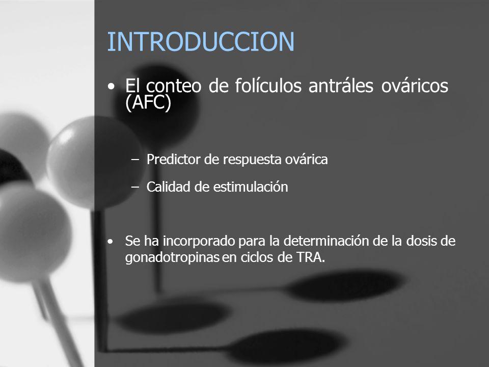INTRODUCCION El conteo de folículos antráles ováricos (AFC) –Predictor de respuesta ovárica –Calidad de estimulación Se ha incorporado para la determi
