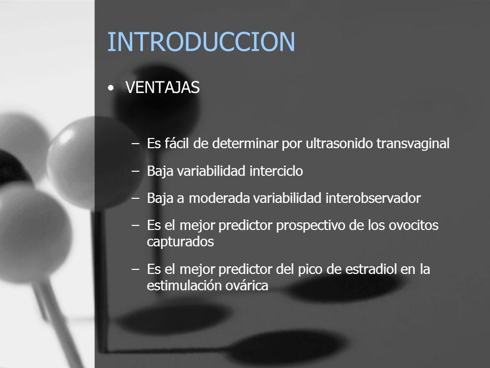 INTRODUCCION VENTAJAS –Es fácil de determinar por ultrasonido transvaginal –Baja variabilidad interciclo –Baja a moderada variabilidad interobservador