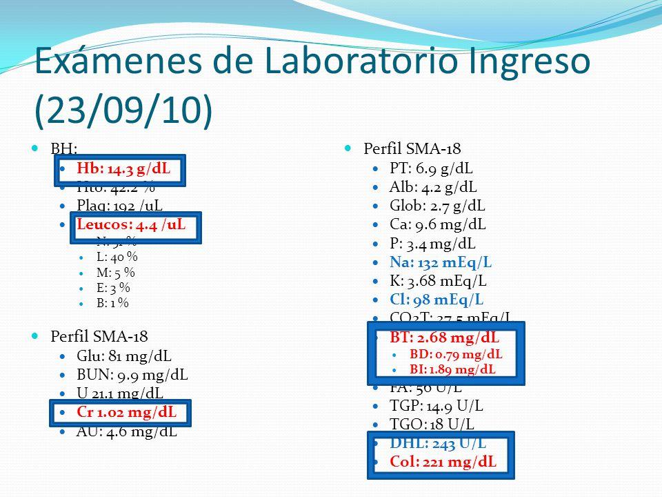 Exámenes de Laboratorio Ingreso (23/09/10) BH: Hb: 14.3 g/dL Hto: 42.2 % Plaq: 192 /uL Leucos: 4.4 /uL N: 51 % L: 40 % M: 5 % E: 3 % B: 1 % Perfil SMA
