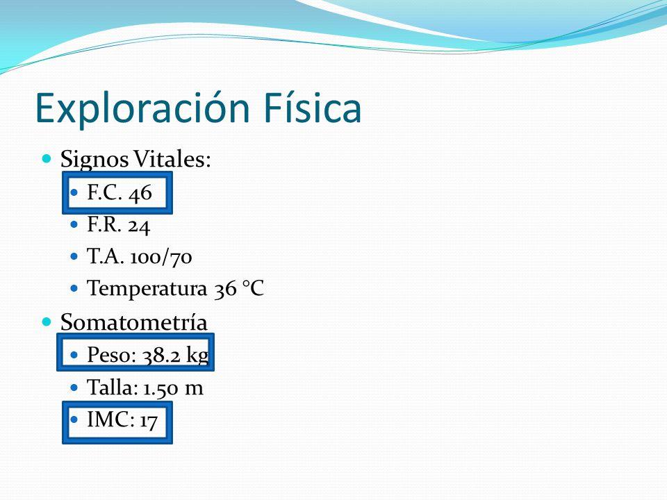 Exploración Física Signos Vitales: F.C. 46 F.R. 24 T.A. 100/70 Temperatura 36 °C Somatometría Peso: 38.2 kg Talla: 1.50 m IMC: 17