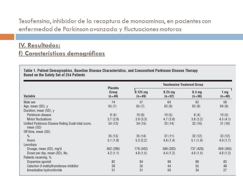 Tesofensina, inhibidor de la recaptura de monoaminas, en pacientes con enfermedad de Parkinson avanzada y fluctuaciones motoras IV. Resultados: f) Car