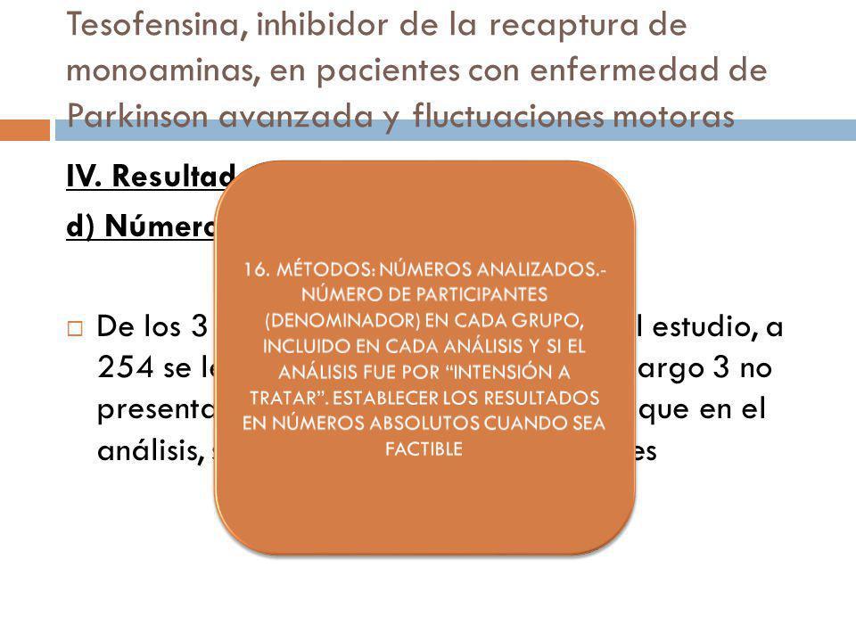 Tesofensina, inhibidor de la recaptura de monoaminas, en pacientes con enfermedad de Parkinson avanzada y fluctuaciones motoras IV. Resultados: d) Núm