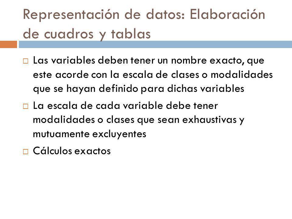 Representación de datos: Elaboración de cuadros y tablas Las variables deben tener un nombre exacto, que este acorde con la escala de clases o modalid