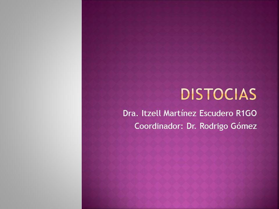 Dra. Itzell Martínez Escudero R1GO Coordinador: Dr. Rodrigo Gómez