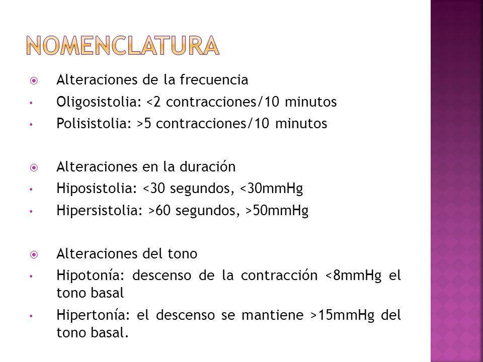 Alteraciones de la frecuencia Oligosistolia: <2 contracciones/10 minutos Polisistolia: >5 contracciones/10 minutos Alteraciones en la duración Hiposis