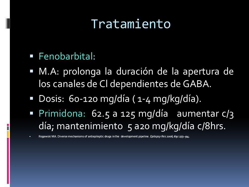 Tratamiento Fenobarbital: M.A: prolonga la duración de la apertura de los canales de Cl dependientes de GABA. Dosis: 60-120 mg/día ( 1-4 mg/kg/día). P