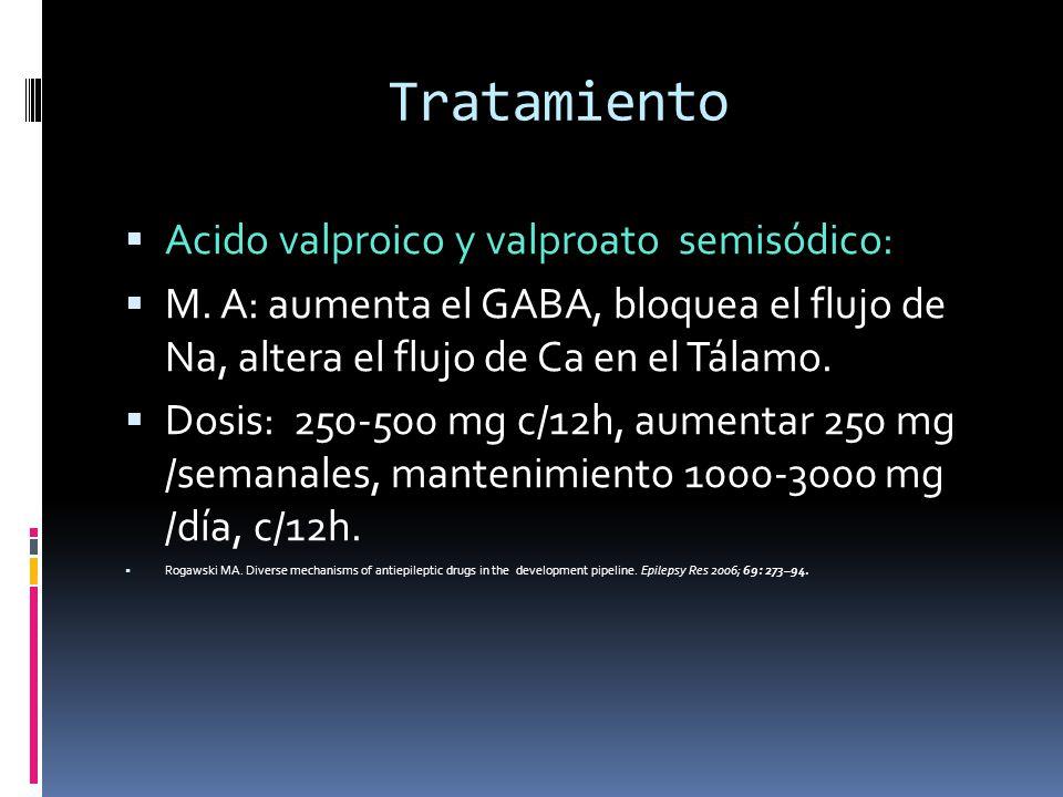 Tratamiento Acido valproico y valproato semisódico: M. A: aumenta el GABA, bloquea el flujo de Na, altera el flujo de Ca en el Tálamo. Dosis: 250-500