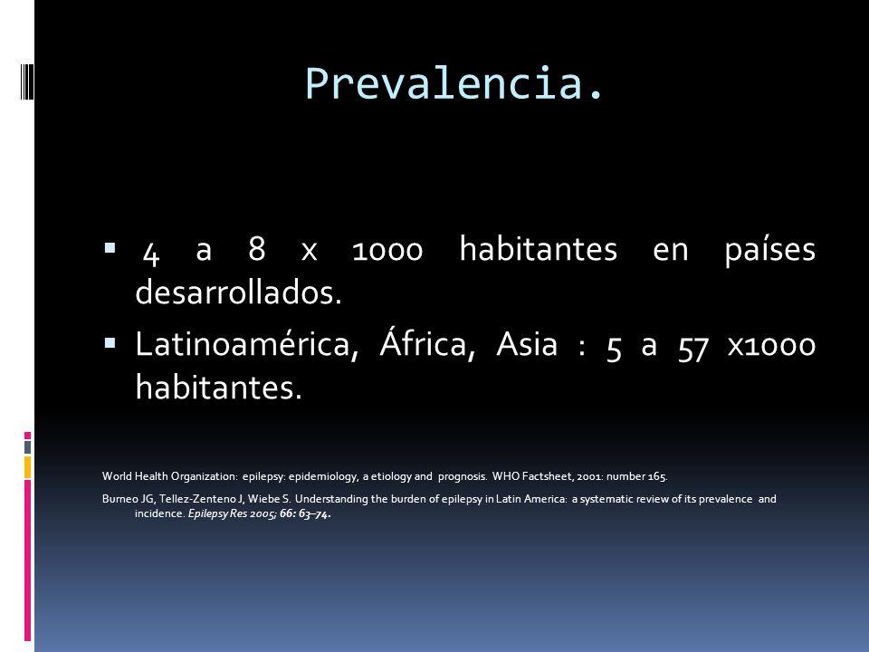 Prevalencia. 4 a 8 x 1000 habitantes en países desarrollados. Latinoamérica, África, Asia : 5 a 57 x1000 habitantes. World Health Organization: epilep