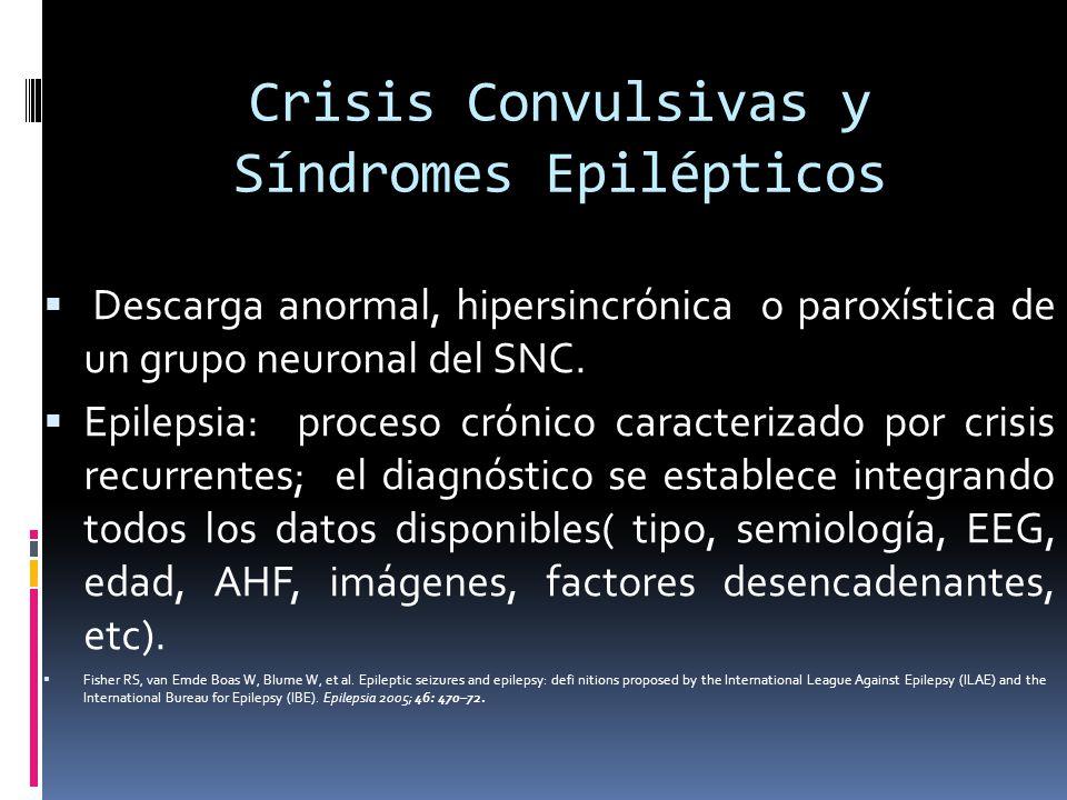 Crisis Convulsivas y Síndromes Epilépticos Descarga anormal, hipersincrónica o paroxística de un grupo neuronal del SNC. Epilepsia: proceso crónico ca