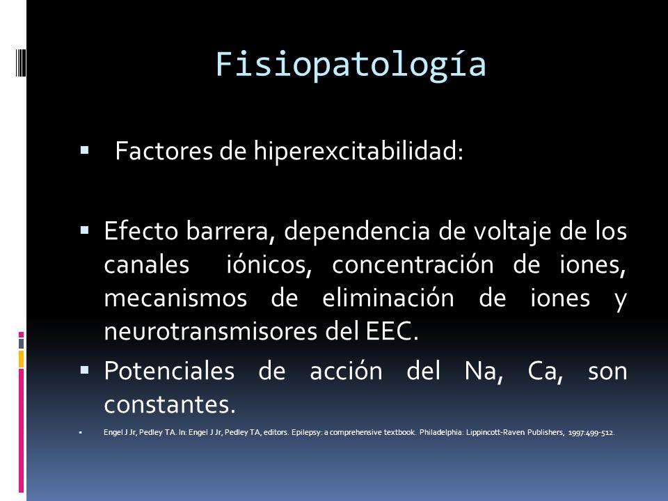 Fisiopatología Factores de hiperexcitabilidad: Efecto barrera, dependencia de voltaje de los canales iónicos, concentración de iones, mecanismos de el
