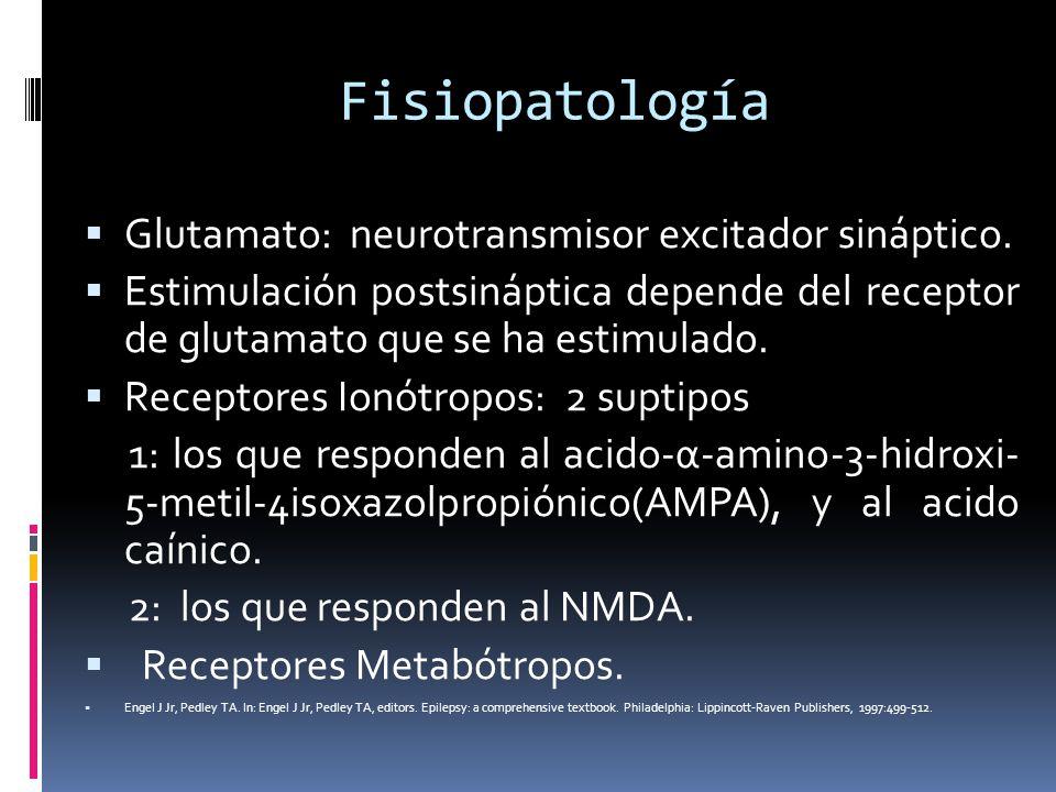 Fisiopatología Glutamato: neurotransmisor excitador sináptico. Estimulación postsináptica depende del receptor de glutamato que se ha estimulado. Rece