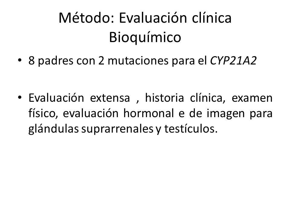 Método: Evaluación clínica Bioquímico 8 padres con 2 mutaciones para el CYP21A2 Evaluación extensa, historia clínica, examen físico, evaluación hormon