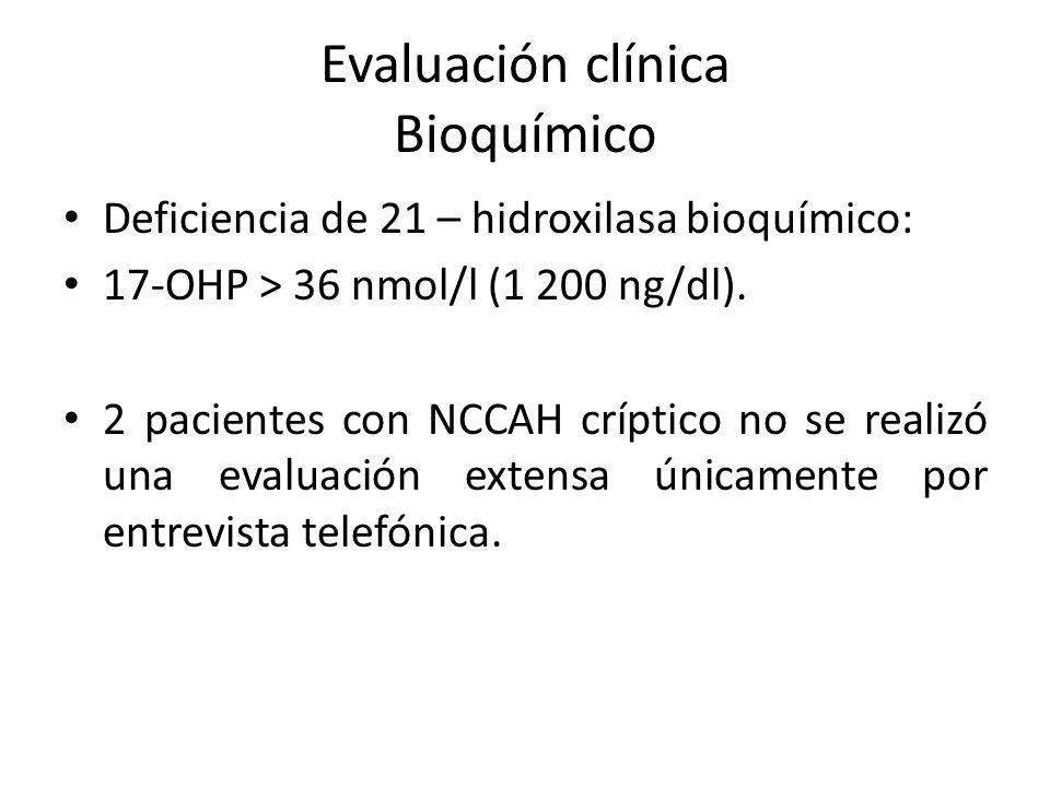 Evaluación clínica Bioquímico Deficiencia de 21 – hidroxilasa bioquímico: 17-OHP > 36 nmol/l (1 200 ng/dl). 2 pacientes con NCCAH críptico no se reali