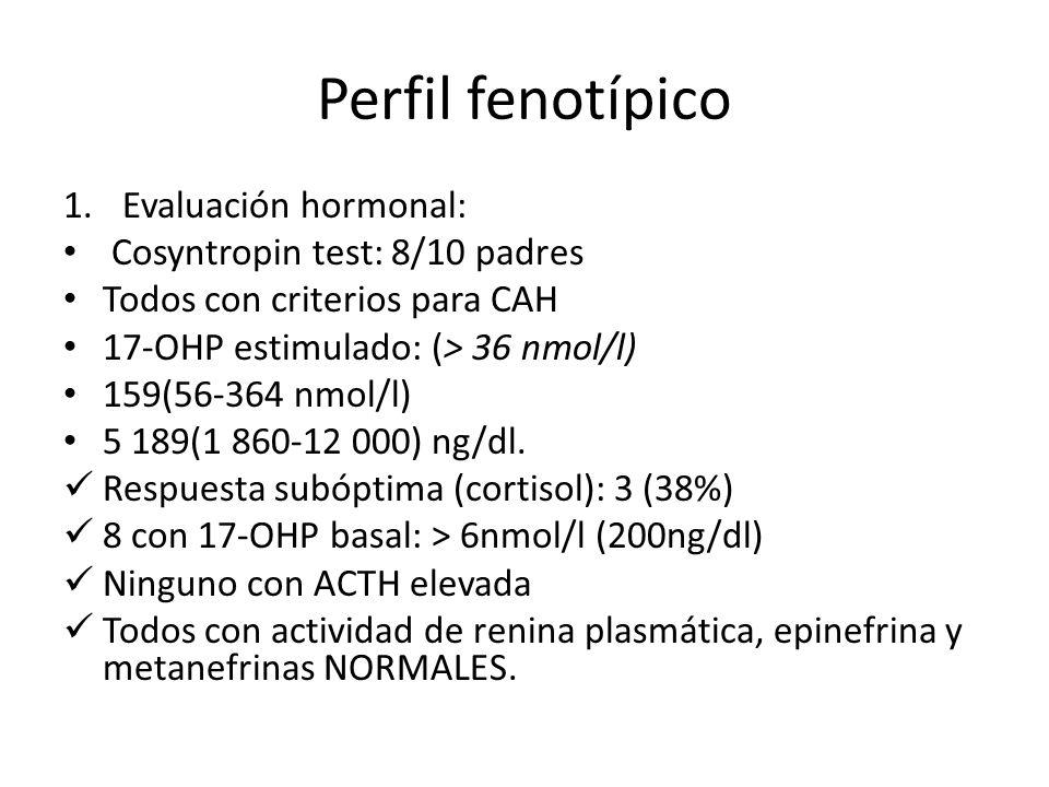 Perfil fenotípico 1.Evaluación hormonal: Cosyntropin test: 8/10 padres Todos con criterios para CAH 17-OHP estimulado: (> 36 nmol/l) 159(56-364 nmol/l