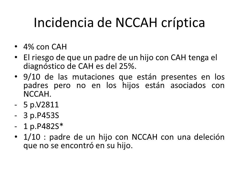 Incidencia de NCCAH críptica 4% con CAH El riesgo de que un padre de un hijo con CAH tenga el diagnóstico de CAH es del 25%. 9/10 de las mutaciones qu