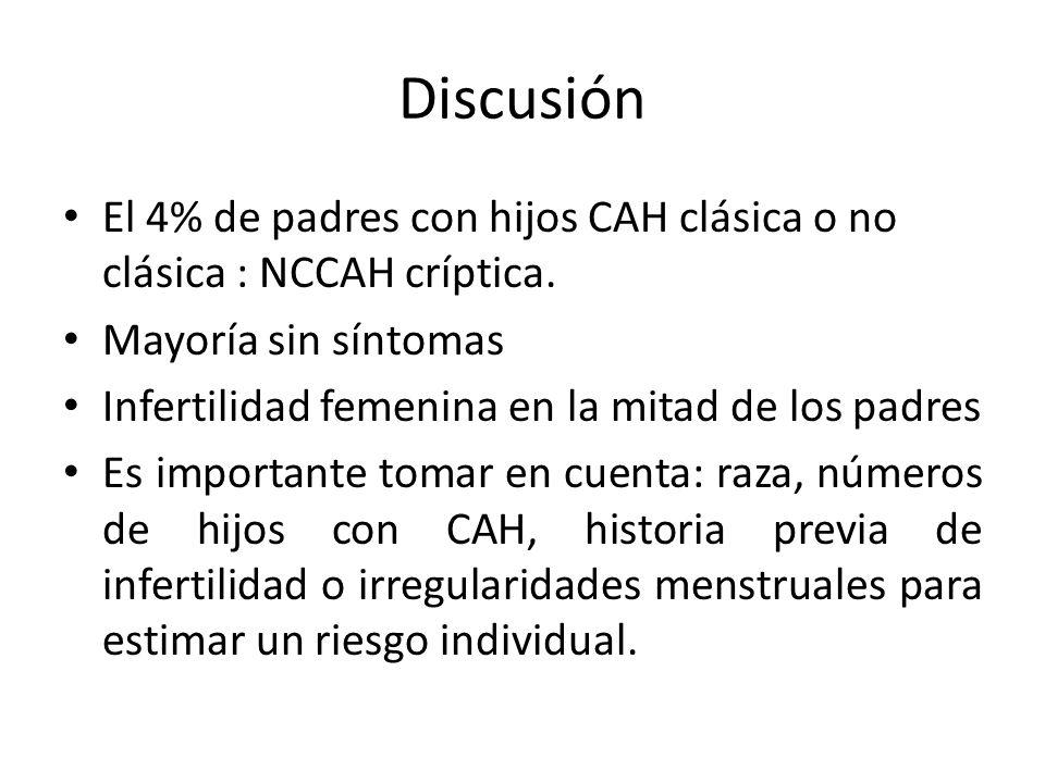 Discusión El 4% de padres con hijos CAH clásica o no clásica : NCCAH críptica. Mayoría sin síntomas Infertilidad femenina en la mitad de los padres Es