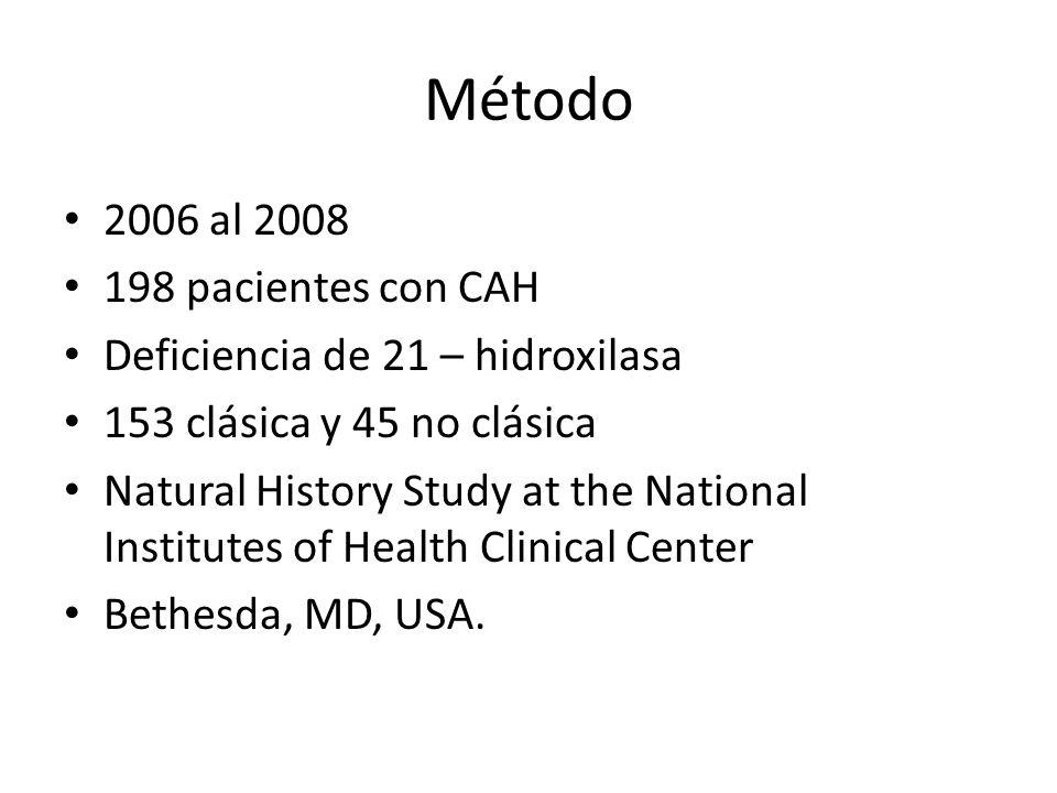 Método 2006 al 2008 198 pacientes con CAH Deficiencia de 21 – hidroxilasa 153 clásica y 45 no clásica Natural History Study at the National Institutes