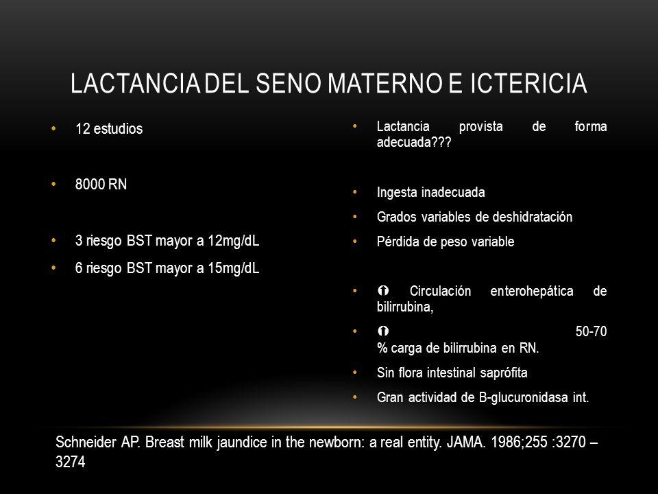 12 estudios 8000 RN 3 riesgo BST mayor a 12mg/dL 6 riesgo BST mayor a 15mg/dL Lactancia provista de forma adecuada??.