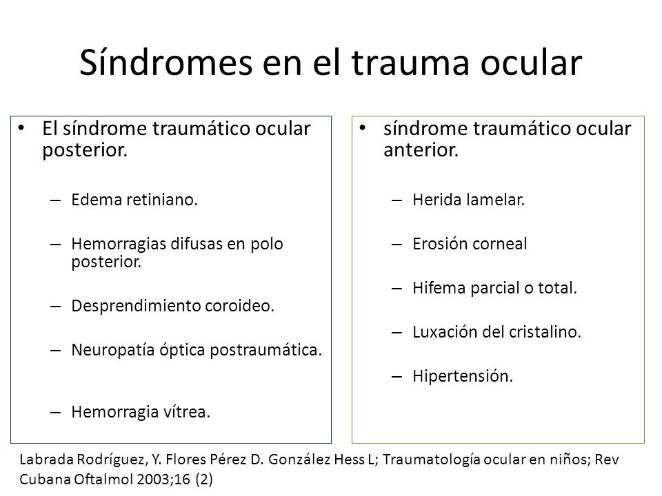 Síndromes en el trauma ocular El síndrome traumático ocular posterior.