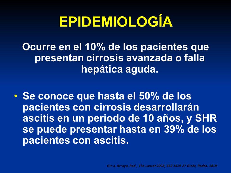 EPIDEMIOLOGÍA Ocurre en el 10% de los pacientes que presentan cirrosis avanzada o falla hepática aguda. Se conoce que hasta el 50% de los pacientes co