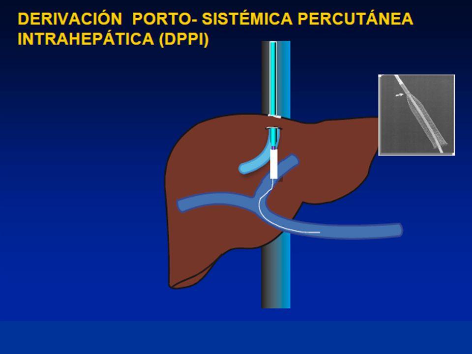 PREVENCIÓN Se puede prevenir bajo 2 situaciones especificas: 1.Hepatitis alcohólica grave 2.Peritonitis bacteriana espontanea Baccaro, Guevara, Gastroenterol Hepatol 2007; 30(9):548 554 Baccaro, Hepatol2007; 548-