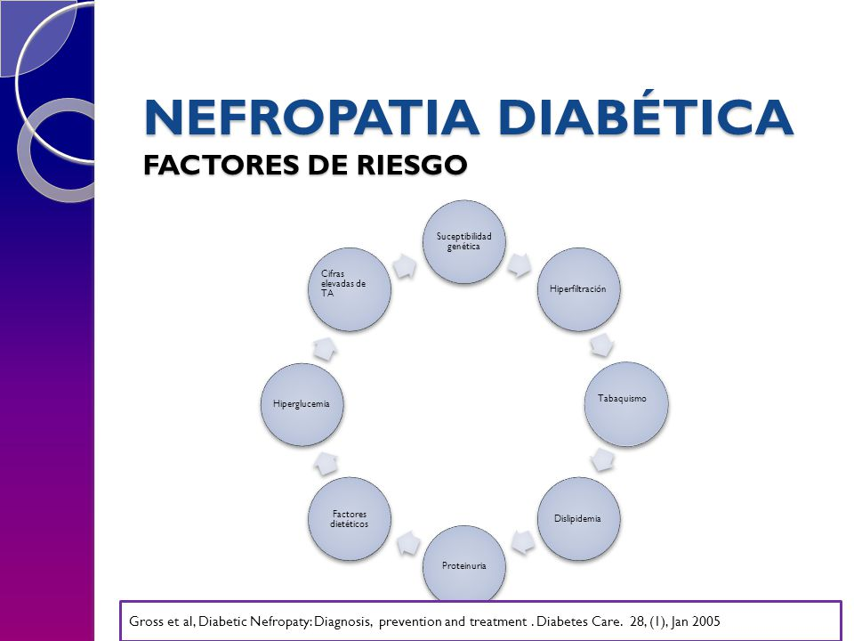 NEFROPATIA DIABÉTICA FACTORES DE RIESGO Suceptibilidad genética Hiperfiltración Tabaquismo DislipidemiaProteinuria Factores dietéticos Hiperglucemia C